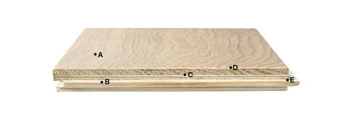 struttura pavimento di legno ad incollo